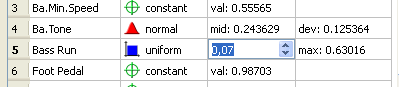 Parameters change values